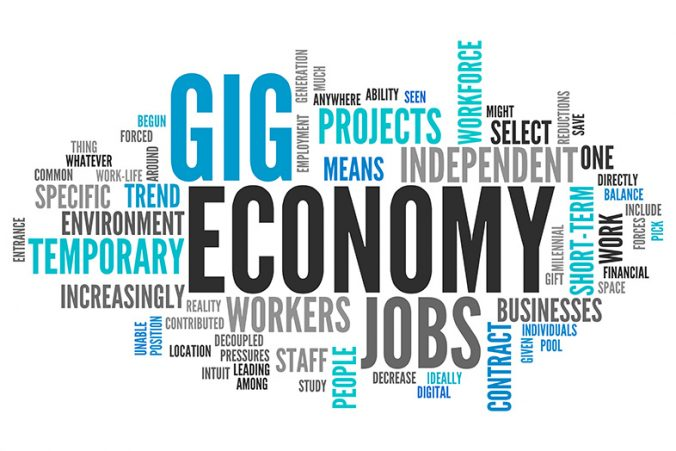 Word cloud of the Gig Economy