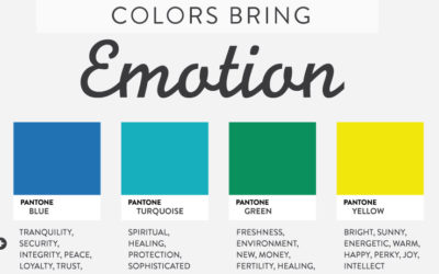 How to Choose Color Palettes for Marketing Using Color Psychology